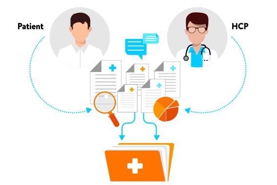 Salesforce Health Card