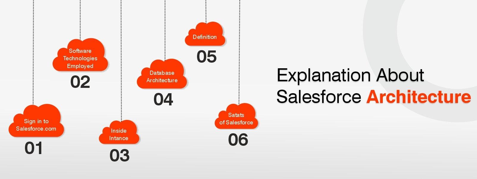 Explanation About Salesforce Architecture