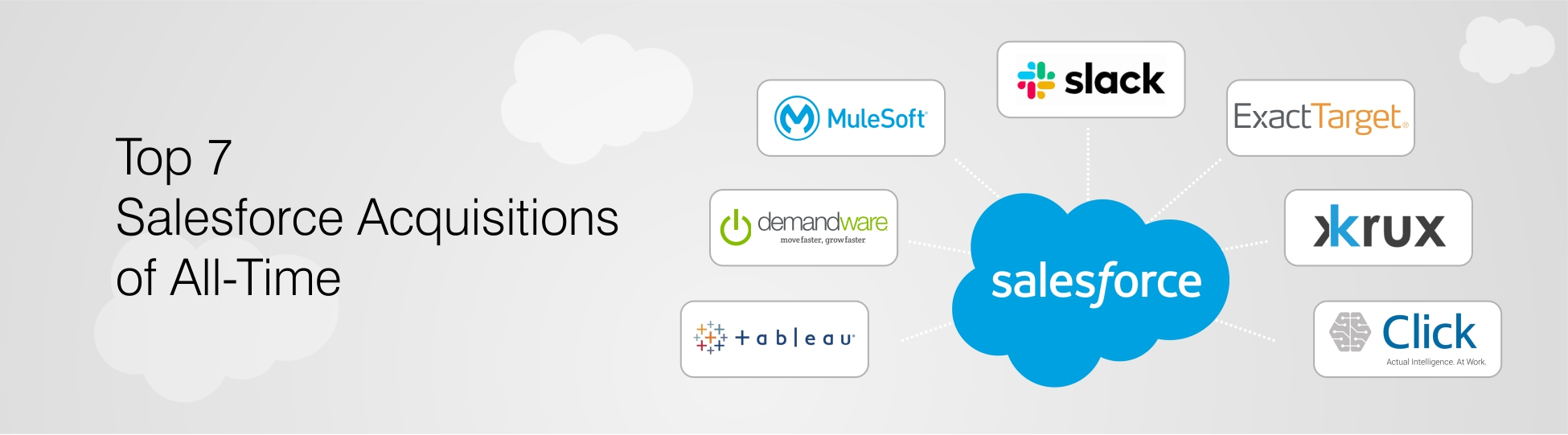 Top 7 Salesforce Acquisitions of All-Time