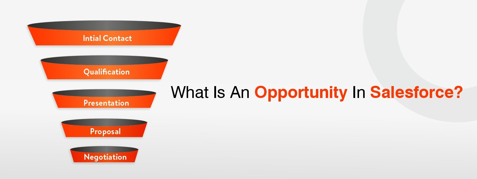 What Is An Opportunity In Salesforce?