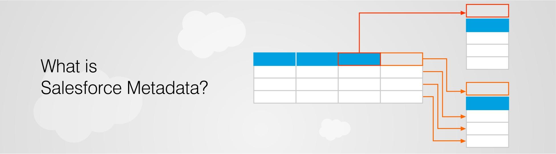 What Is Salesforce Metadata?